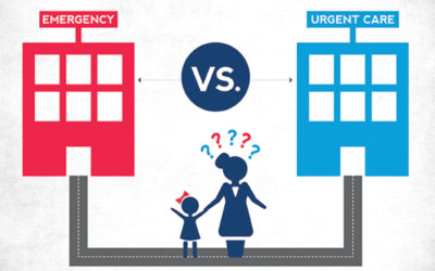 Confusion continues over Freestanding EDs Versus Urgent Care